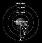 Jump ranges
