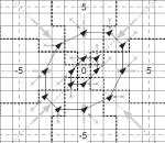Stable orbits inIntercept
