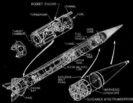 Missile schematic