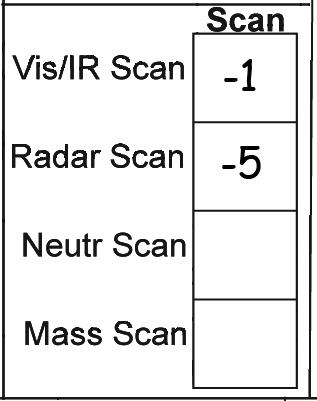 DataCard6