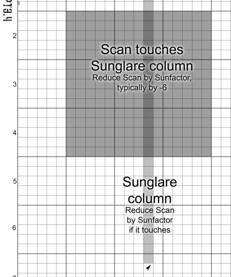 Sunglare