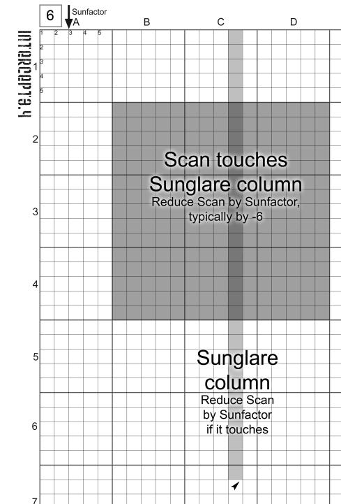sunblinding