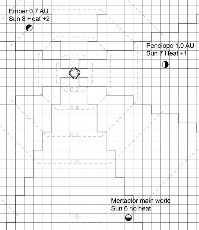 Mertactor inner system