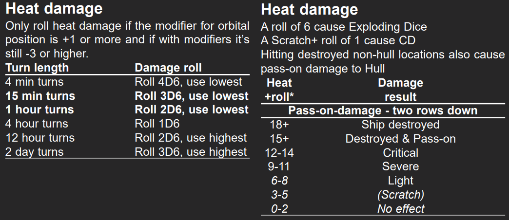 Rolling heat damage